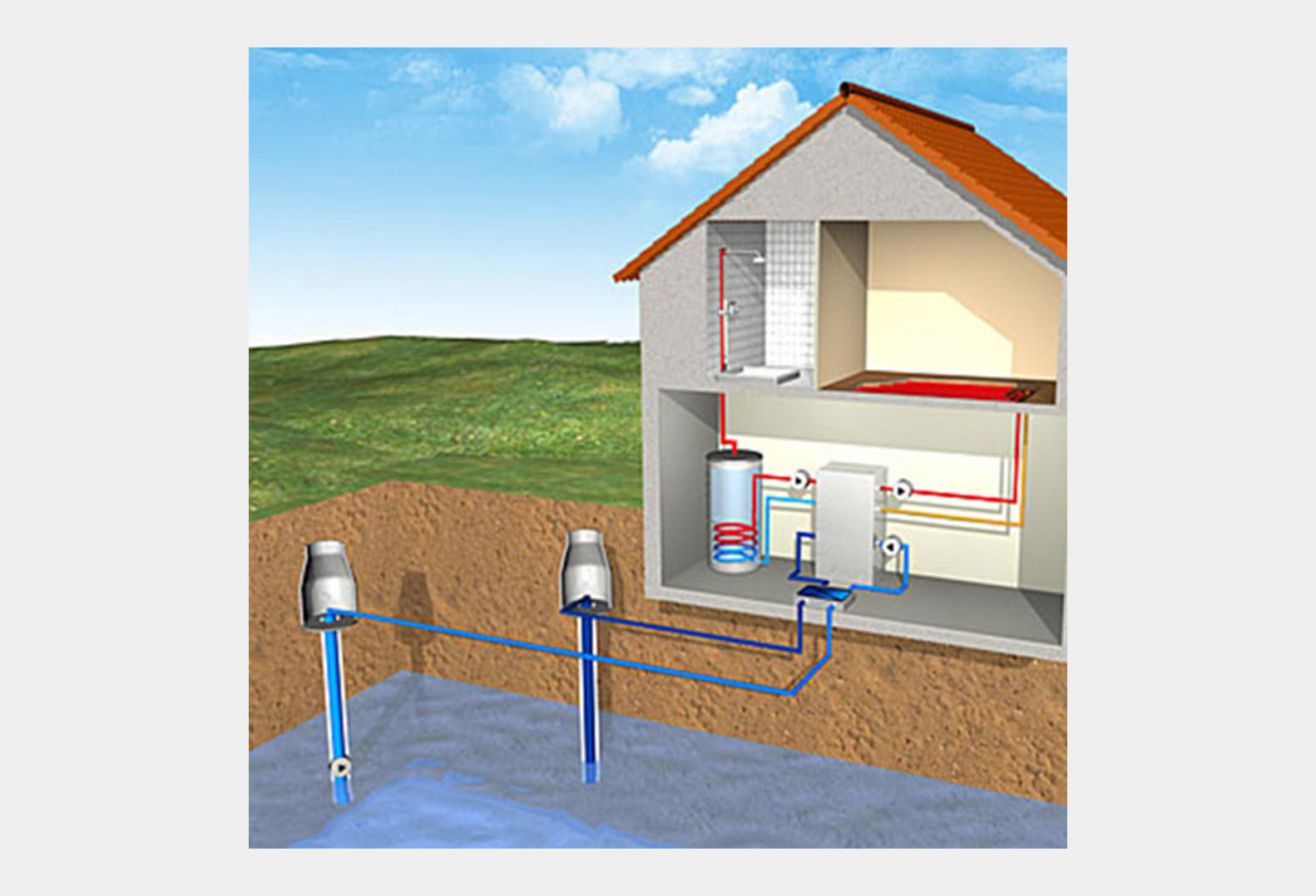 Schematic Representation of an open loop geothermal system